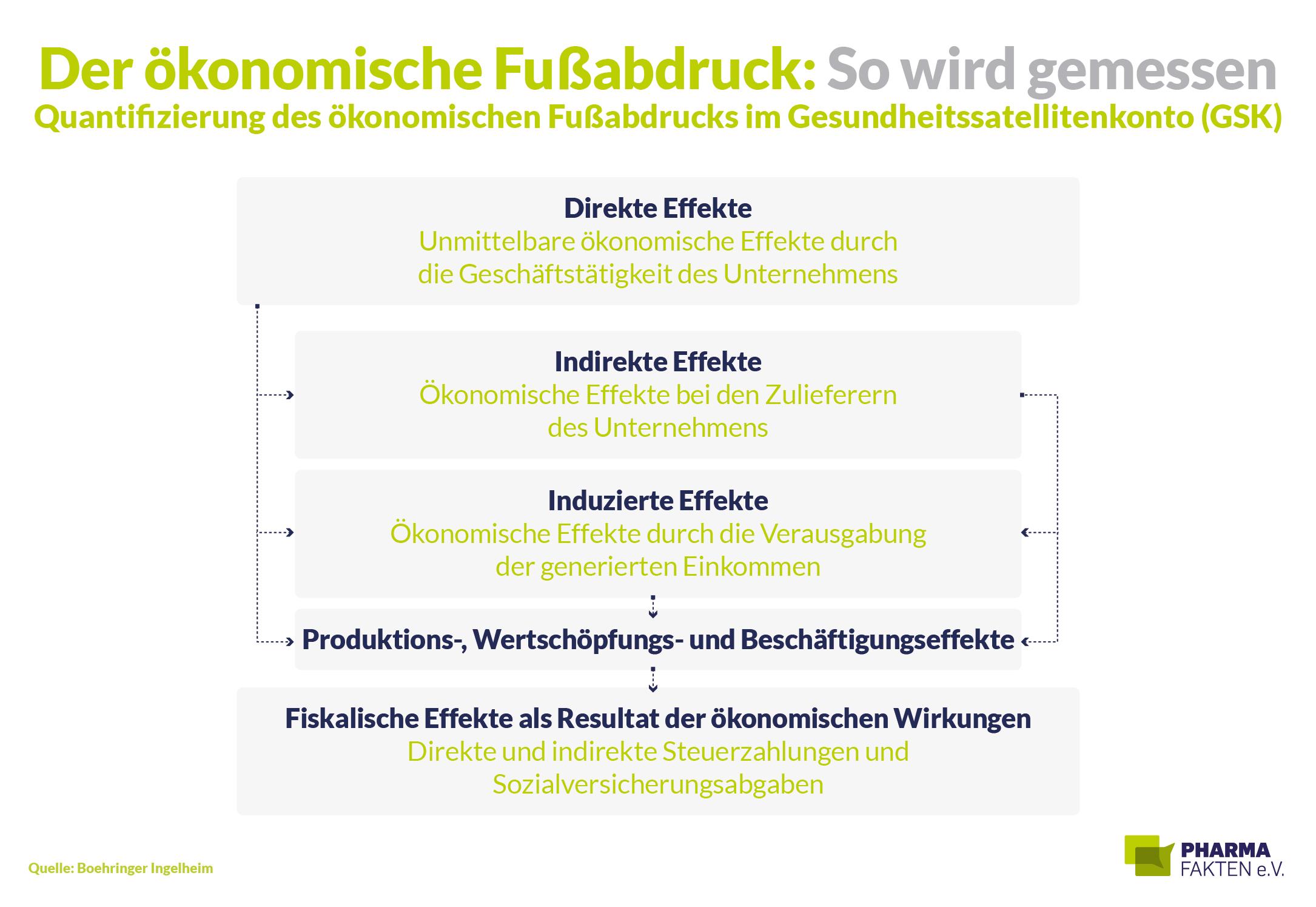 Fein Probe Nimmt Administrative Jobs Wieder Auf Zeitgenössisch ...