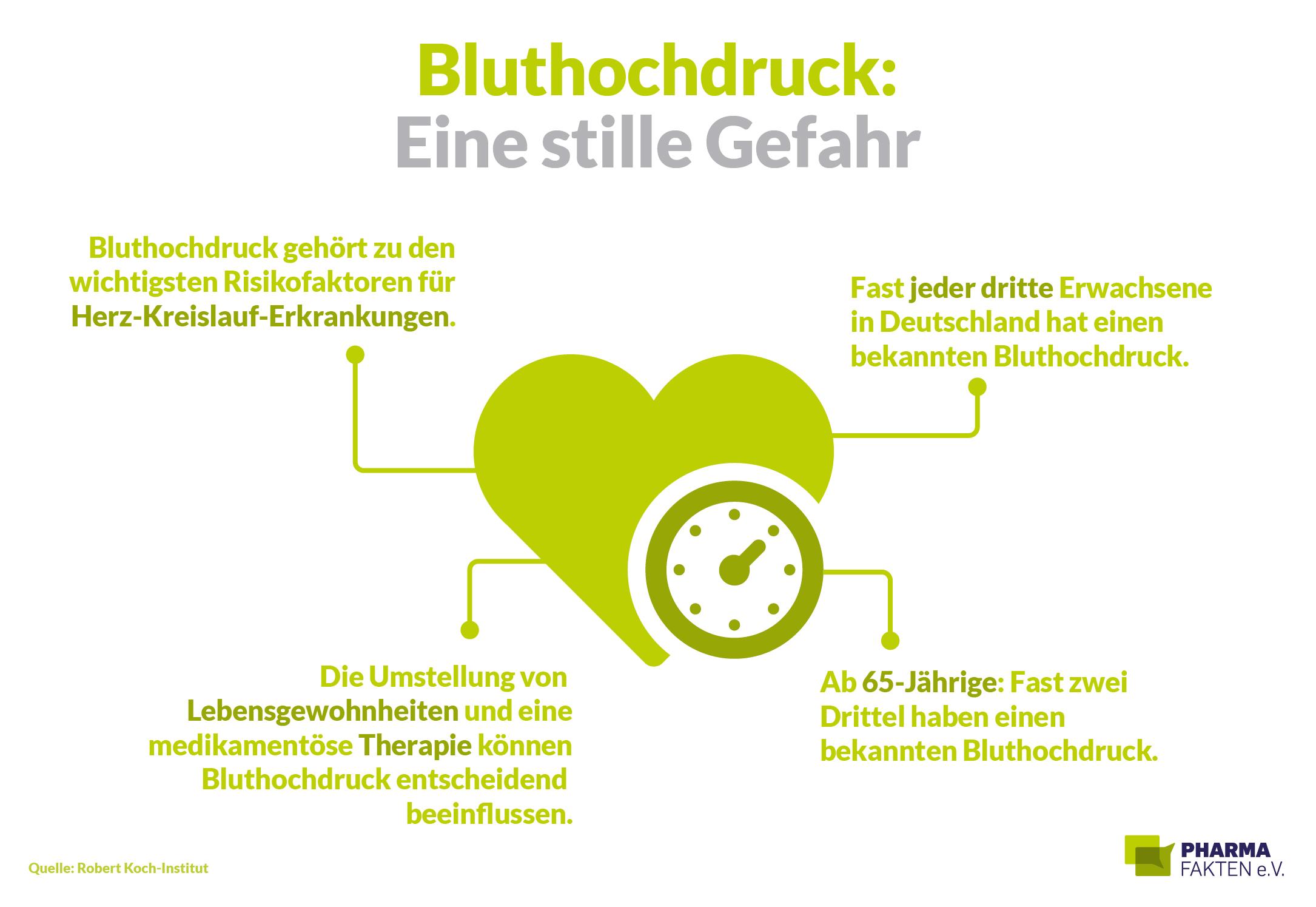 Gemütlich Diagramm Von Herz Kreislauf System Ideen - Menschliche ...