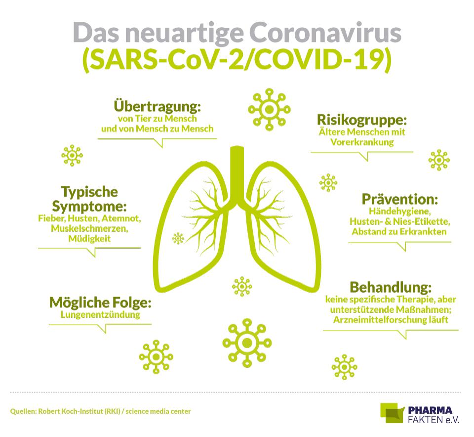 coronavirus grippeimpfung