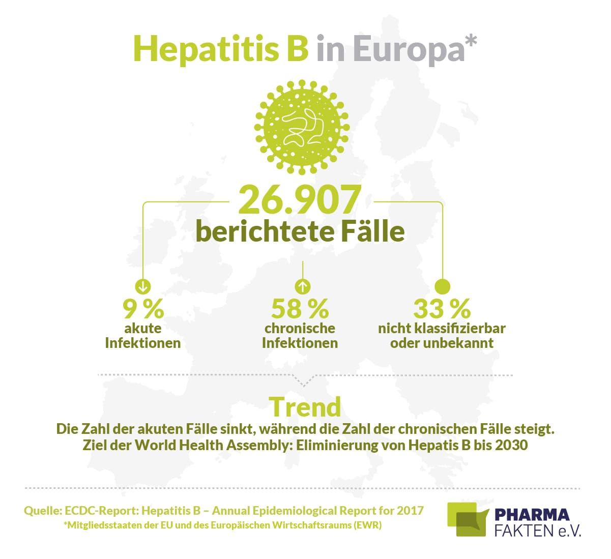 Pharma Fakten-Grafik: Hepatitis B in Europa